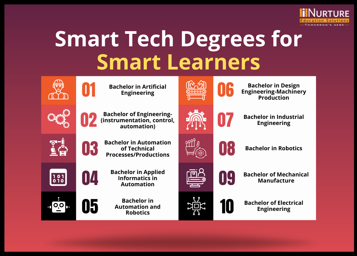 Smart Tech Degrees for Smart Learners